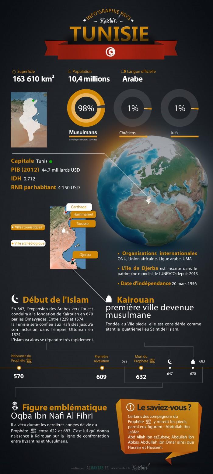 Copyright - AlMaktab.fr pour Katibin.fr