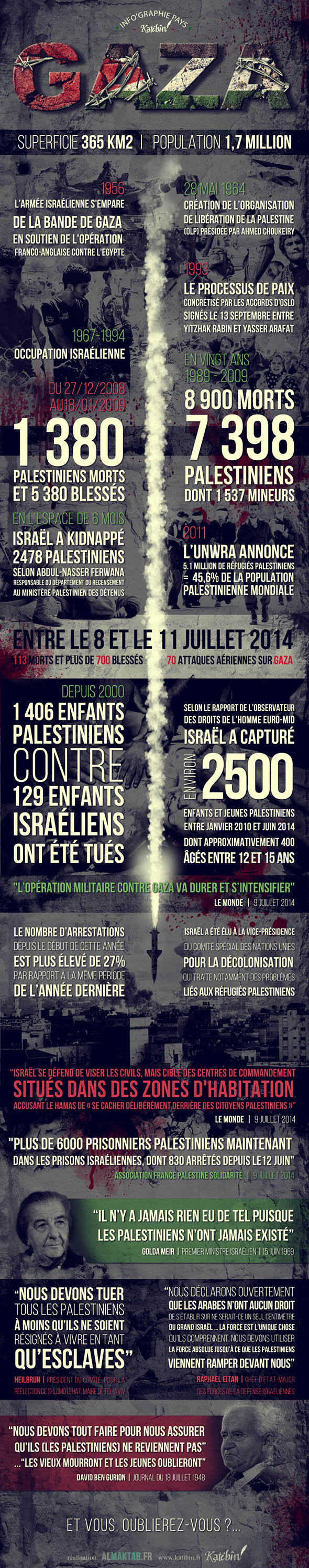 infographie Gaza-4