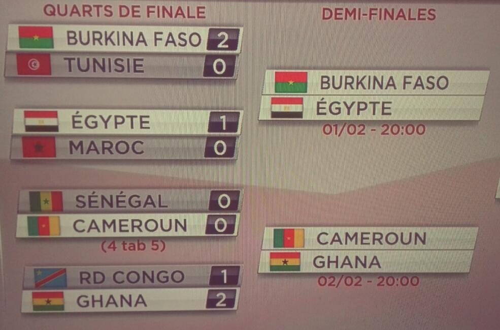 Rencontre egypte ghana